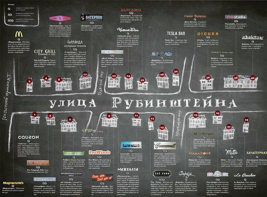 rubi_maps
