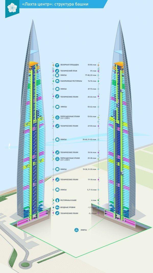 skyscraper-3