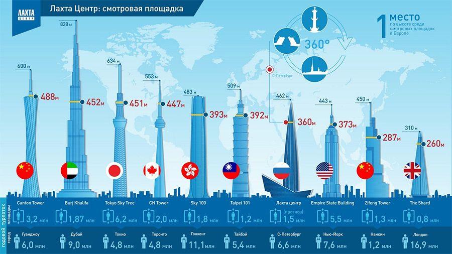 skyscraper-7
