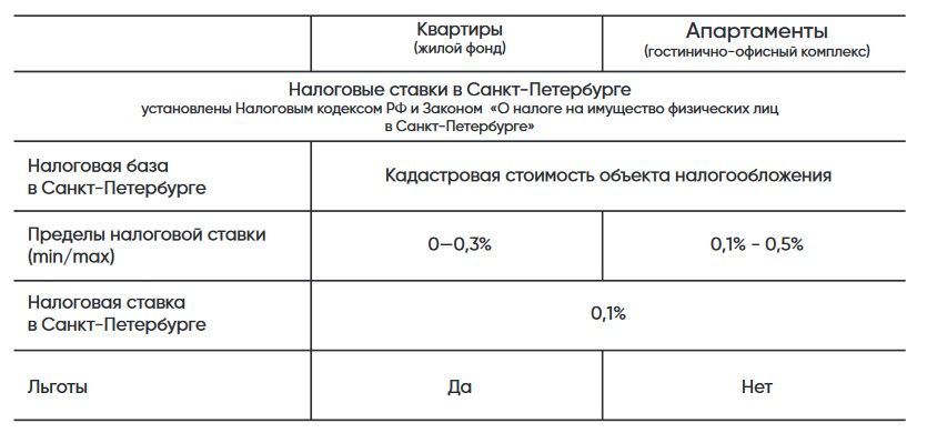 statiya_table